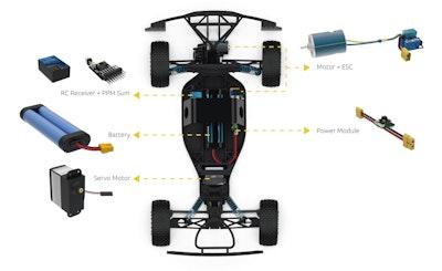Pi0Rover: A Smart Rover with the Pi Zero