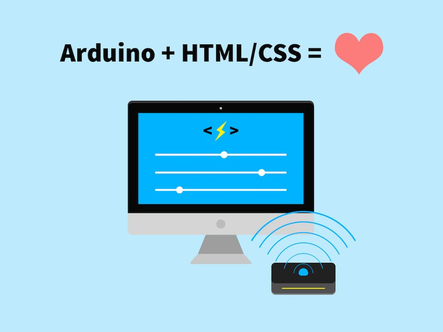 Easy Interaction Prototyping  with HTML, Arduino and Involt