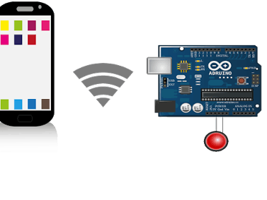 Control Remote LED with Arduino and Android