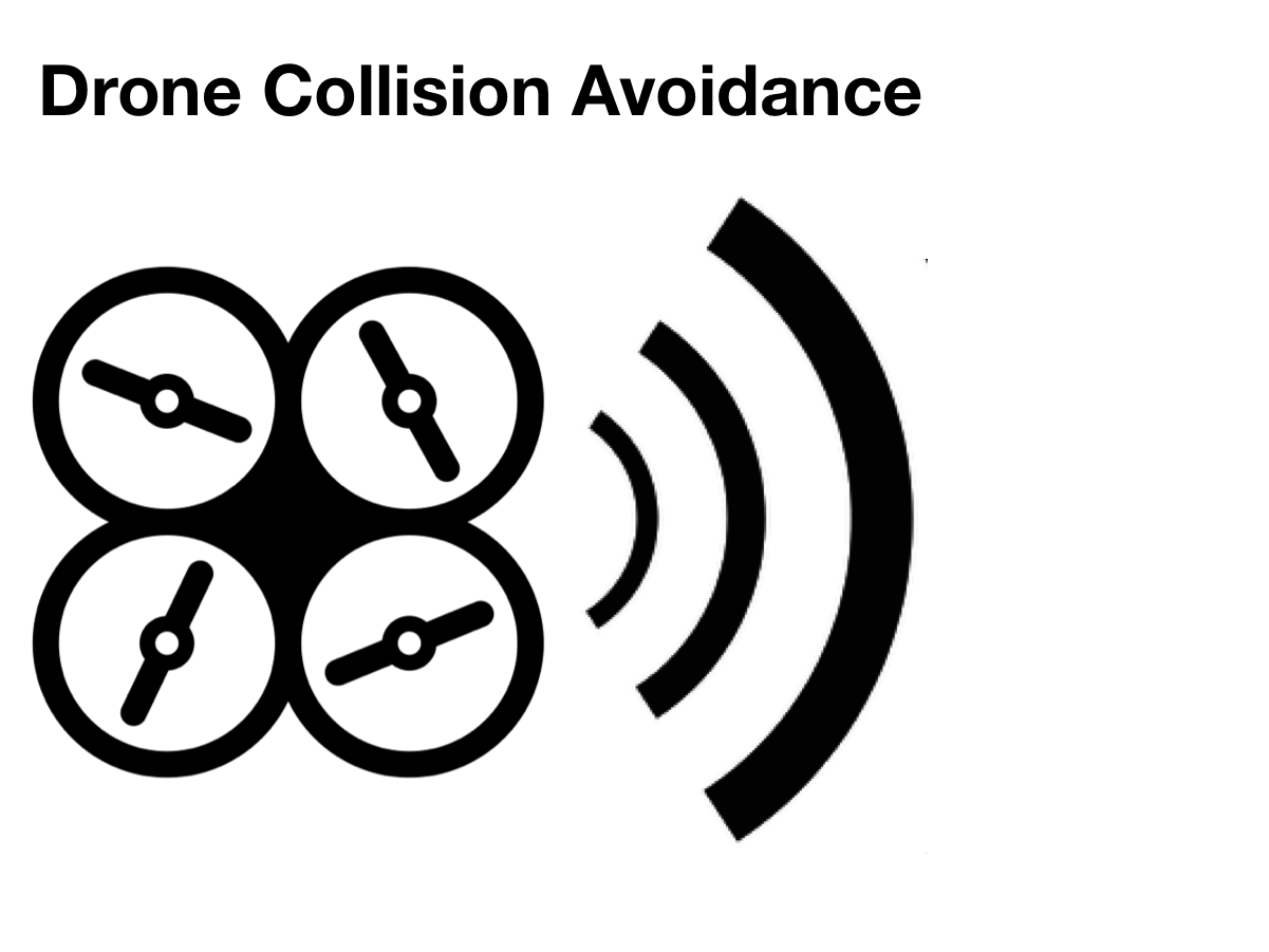 Drone Collision Avoidance System