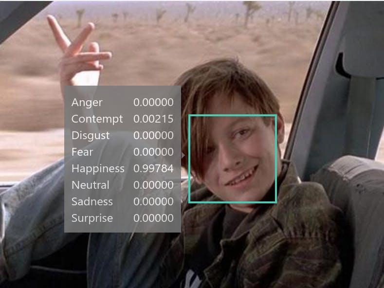 Teach Your Robot Human Emotions