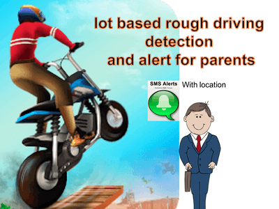 Iot based rough driving detection and alert for parents