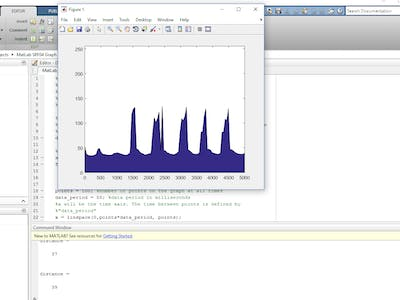 Sonar Distance Graph on MatLab