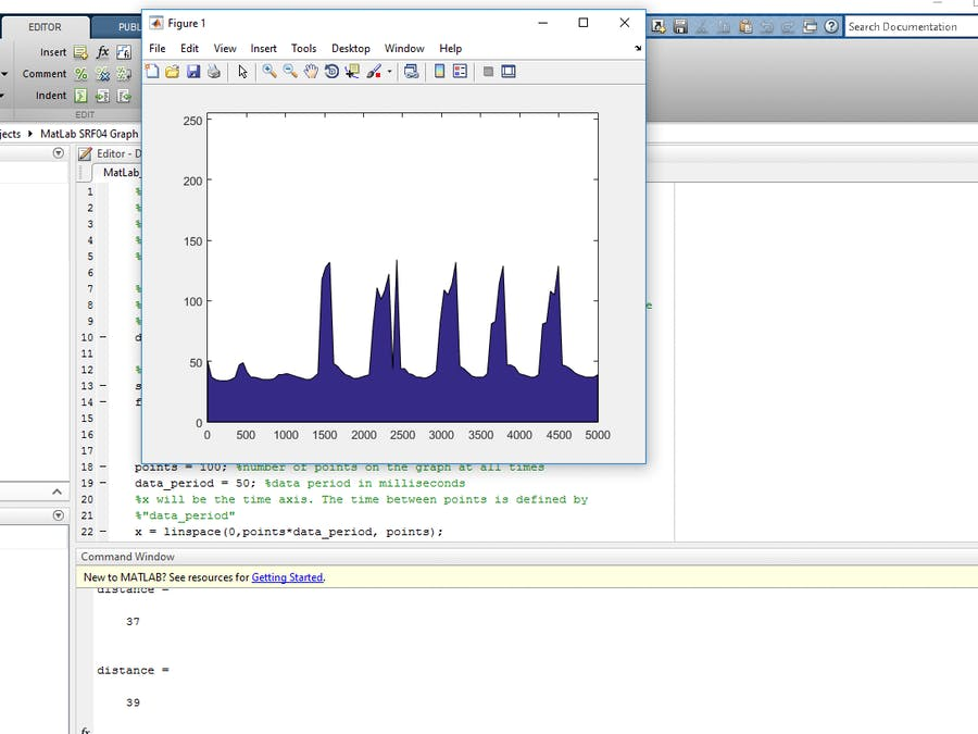 Sonar Distance Graph on MatLab - Hackster io