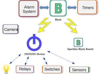 Blynk Home Automation System