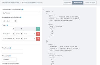 RFID Process Tracker