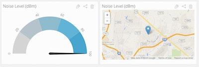 Location-based Noise Sensor using Tessel (No GPS!)