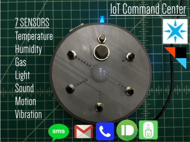 IoT Command Center