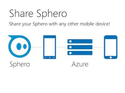 Sphero-Share