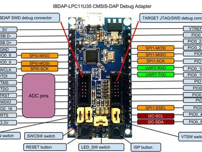IBDAP - Affordable CMSIS-DAP JTAG/SWD Debug Probe