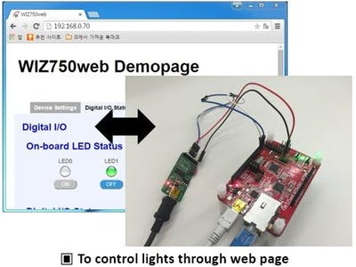 Mission : Turn on the light by WIZwiki IoT platform