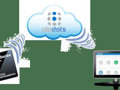 Monitorización de Variables usando Tiva Series y Ubidots