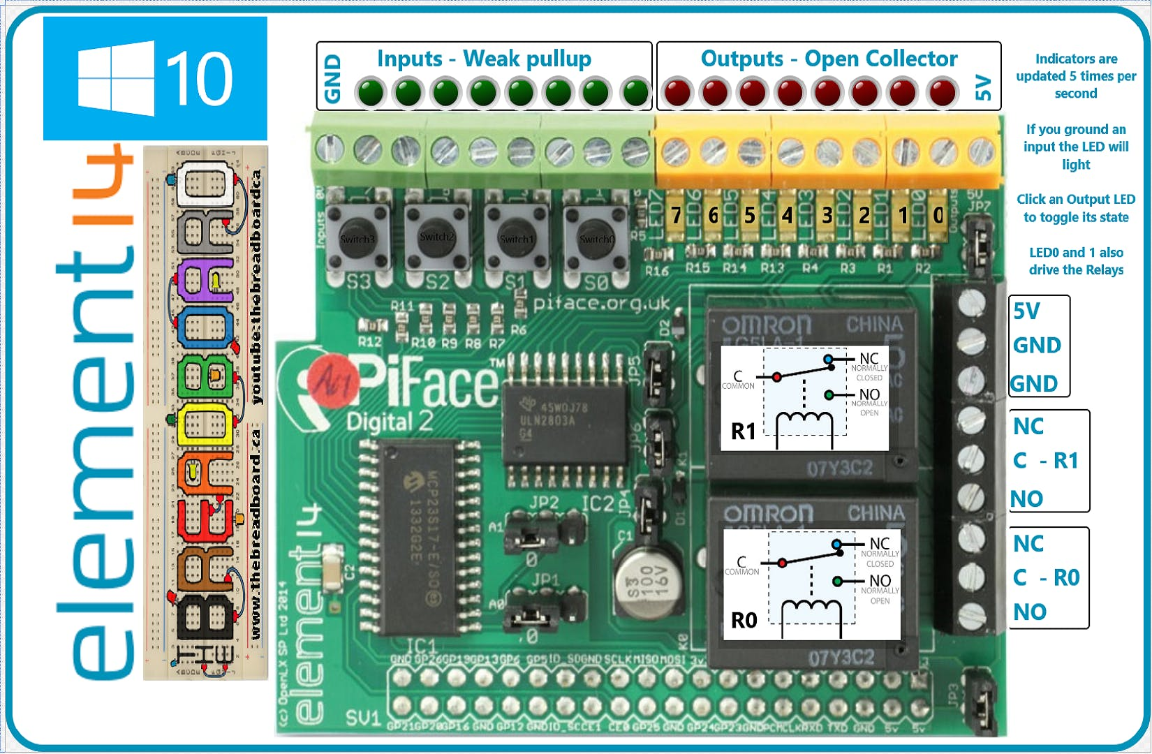 PiFace Digital 2 on a Rasberry PI 2 and Windows 10 IoT
