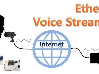 Ethernet Voice Streaming
