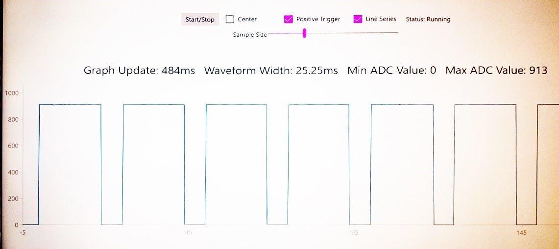 Windows IoT Core Oscilloscope