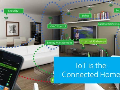 HAVOC - Home Automation With Voice Control
