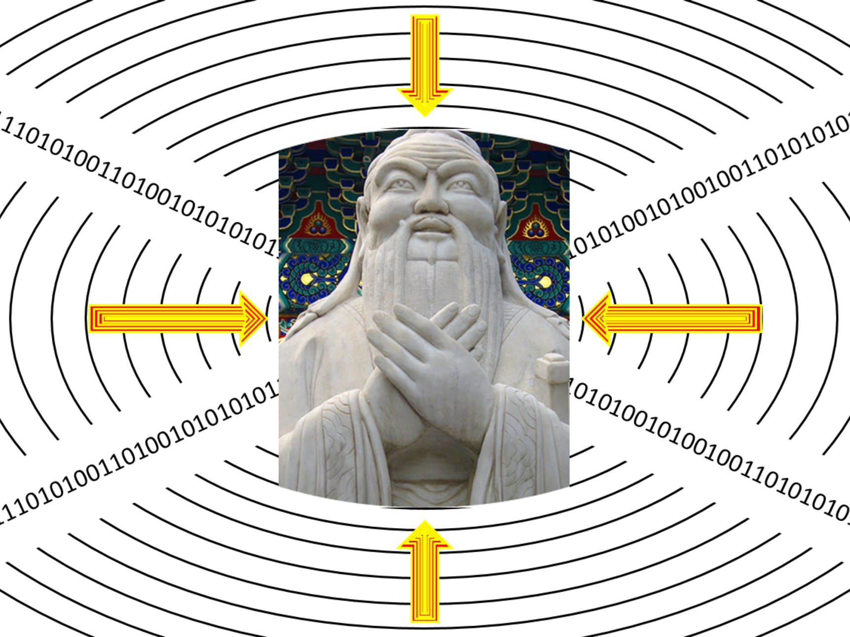 Confucius - Pay Attention, Know More