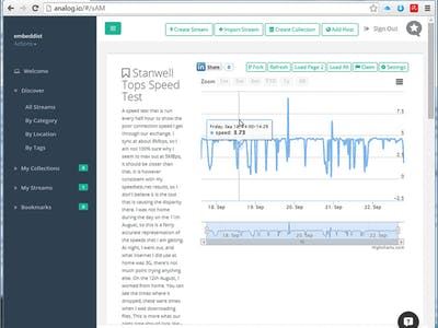 How to collect and analyze sensing data of IoT platform