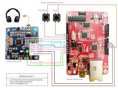 WIZwiki-W7500 WebRadio player (streaming music player)