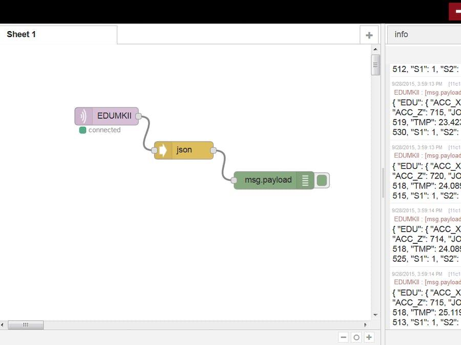Educational BoosterPack MKII + IBM Bluemix: Cloud interface