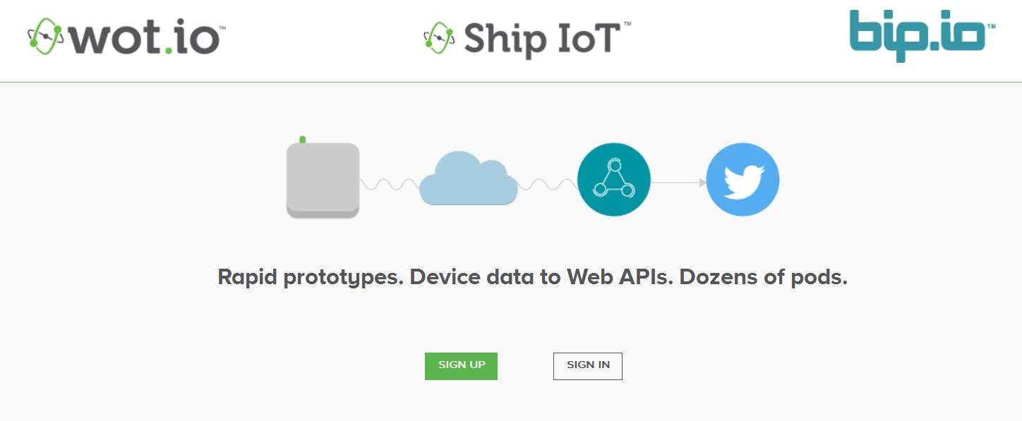 Ship IoT with the TI CC3100 and Google Sheets