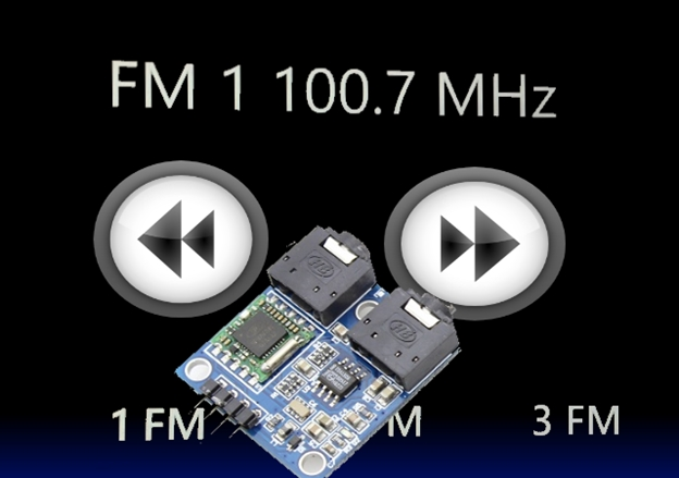 FM-mottagare antenn hookup