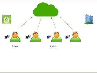 IoT CarPool