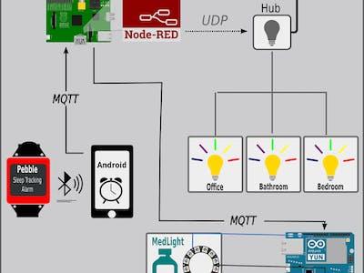 Morning Meds and Smart Alarm system