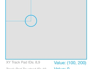 LightBlue Sandbox: Trackpad Visualization