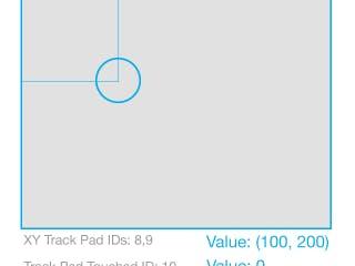LightBlue Sandbox: Trackpad Visualization