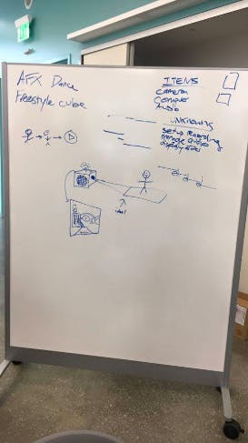 Cube Brainstorm