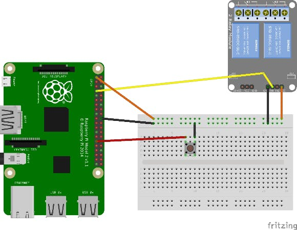 Raspberry Pi diagram is shown first. MBM Diagram is second.
