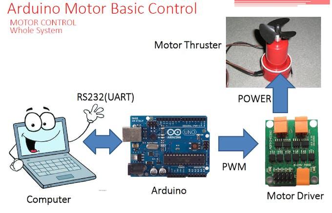 Arduino h bridge motor control board example hackster