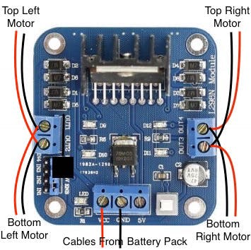 How to connect the 4 wires to the L298N motor driver.