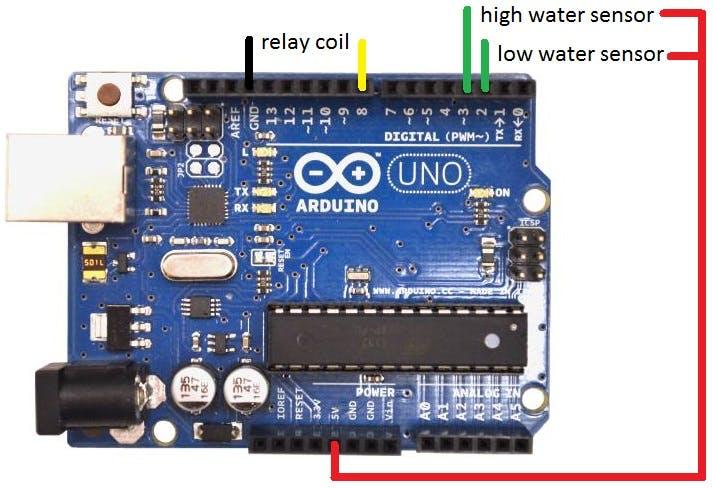 Arduino UNO R3 (greenindicates INPUT and yellow indicates OUTPUT)