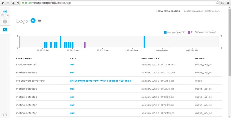 All my published events (from all sources) are visible in my log.
