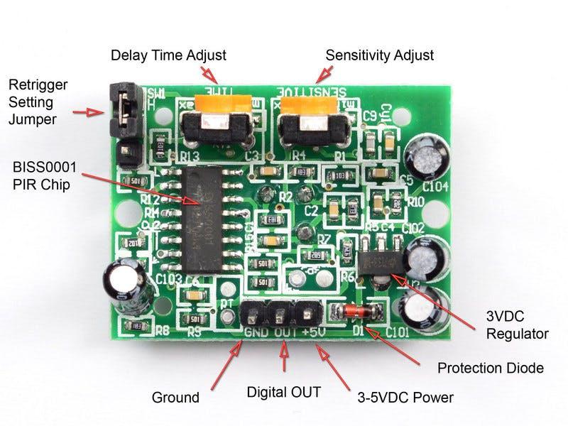 PIR sensor details