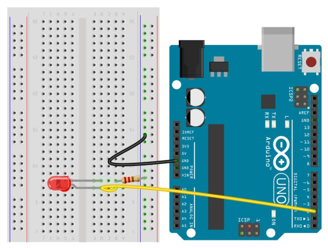 Blinking leds on arduino from ios and android hackster