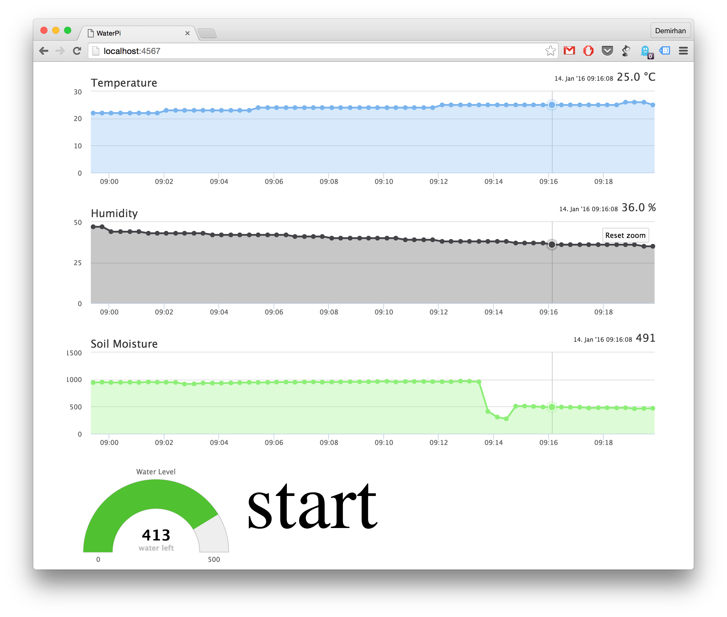 waterpi web interface