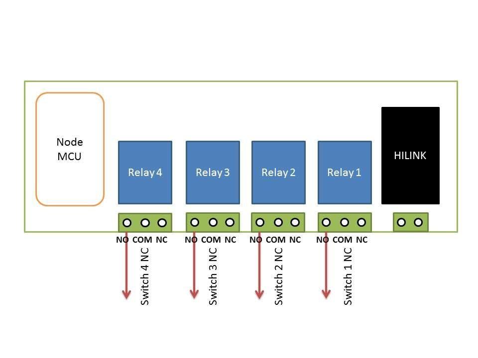 Arduino NodeMCU ESP8266 WIFI 4 Relay Switch Board - Hackster io