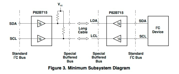 Extend the reach of your i2c sensor simply and inexpensively ...