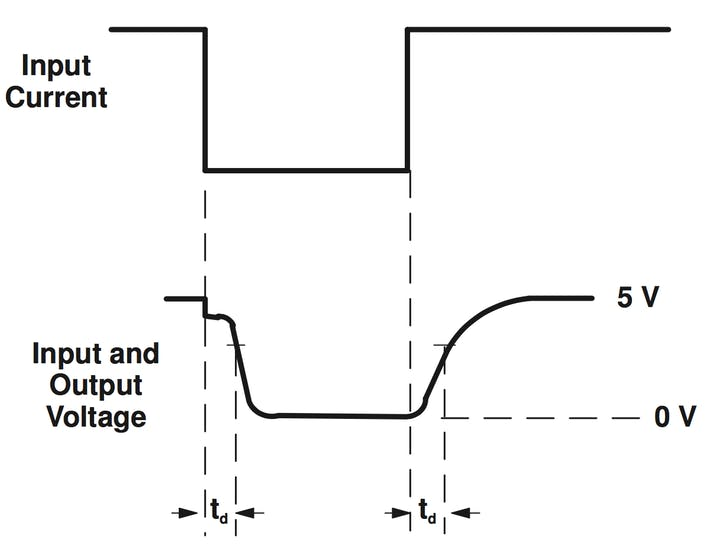 From the TI P82B715 Manual - capacitance is what deforms the square wave signal