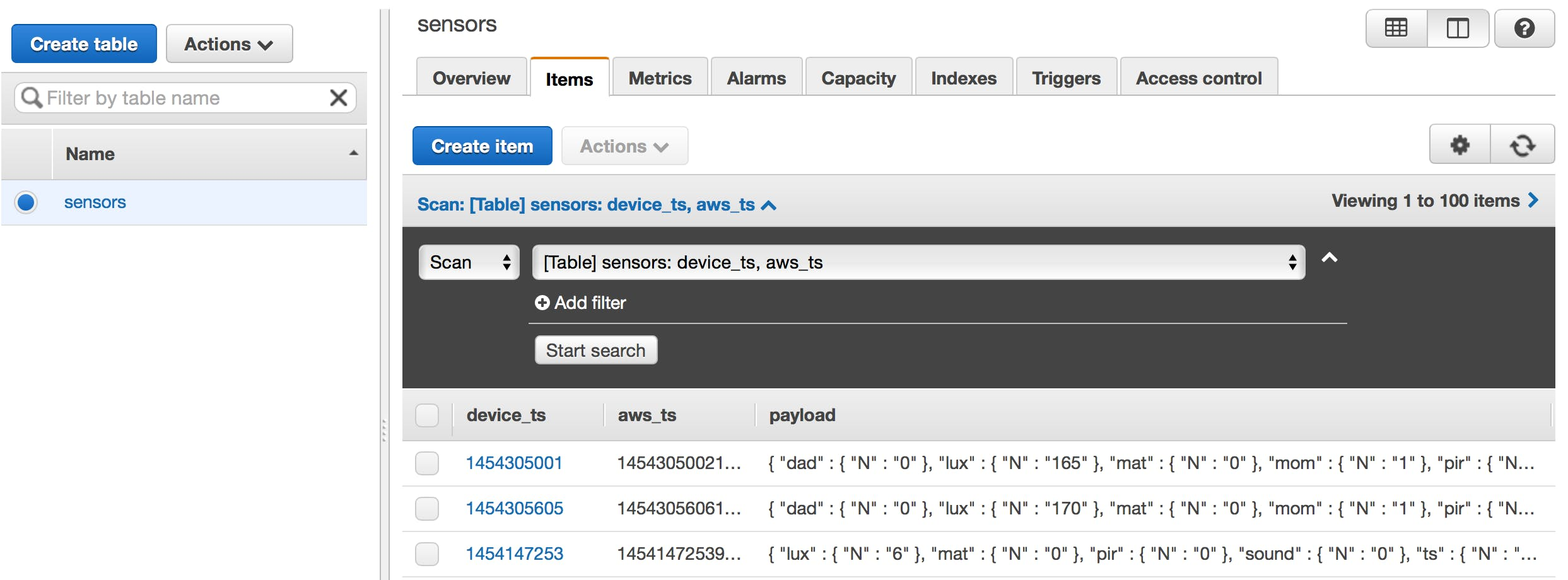 Sensor data in a DynamoDB database