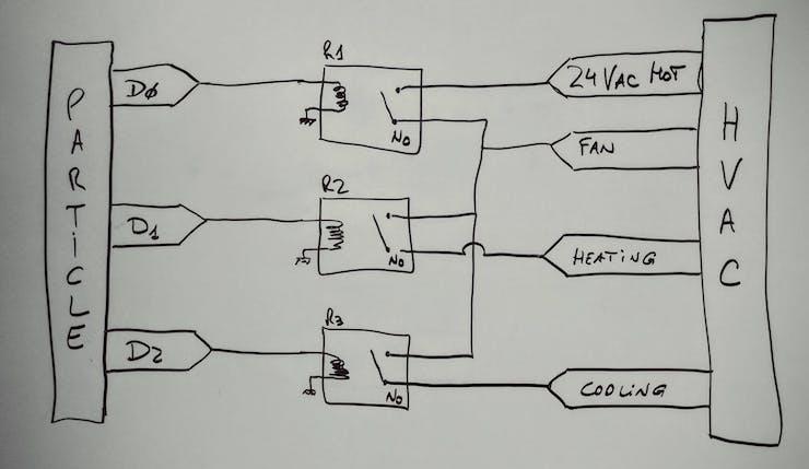 Particle-relays-HVAC connection