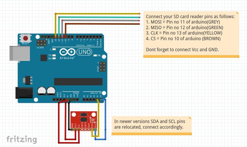 Distinguish walking and running using Machine Learning - Arduino