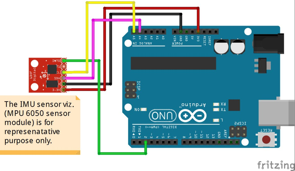 Getting started with IMU (6 DOF) motion sensor - Arduino
