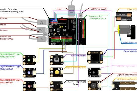 Plant Watering System Based On Raspberry Pi 2 Hackster Io