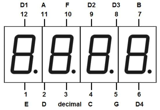 Pinouts of a 4-digit 7-segment display