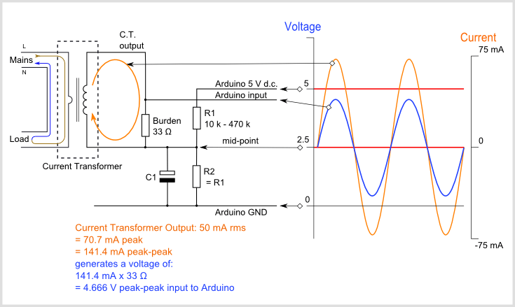 The current sensing circuit