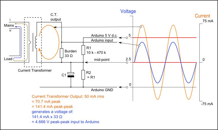 The current sensing circuit